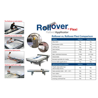 RolloverFlexi Flatbed Applicator5ftx11ft