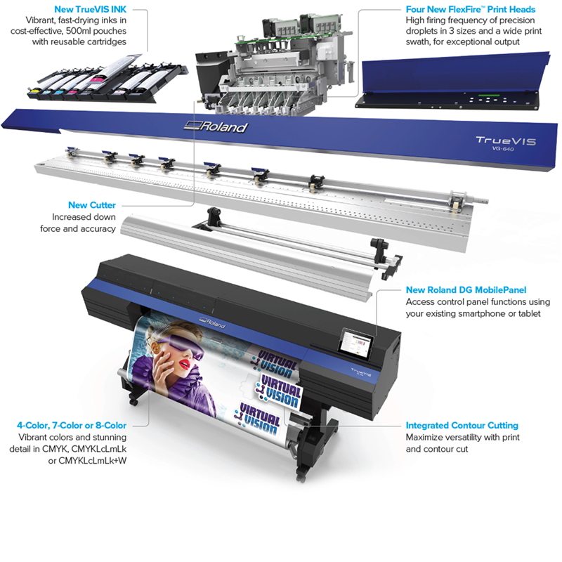 Roland TrueVIS VG Series Inkjet Printer/Cutters Results Page